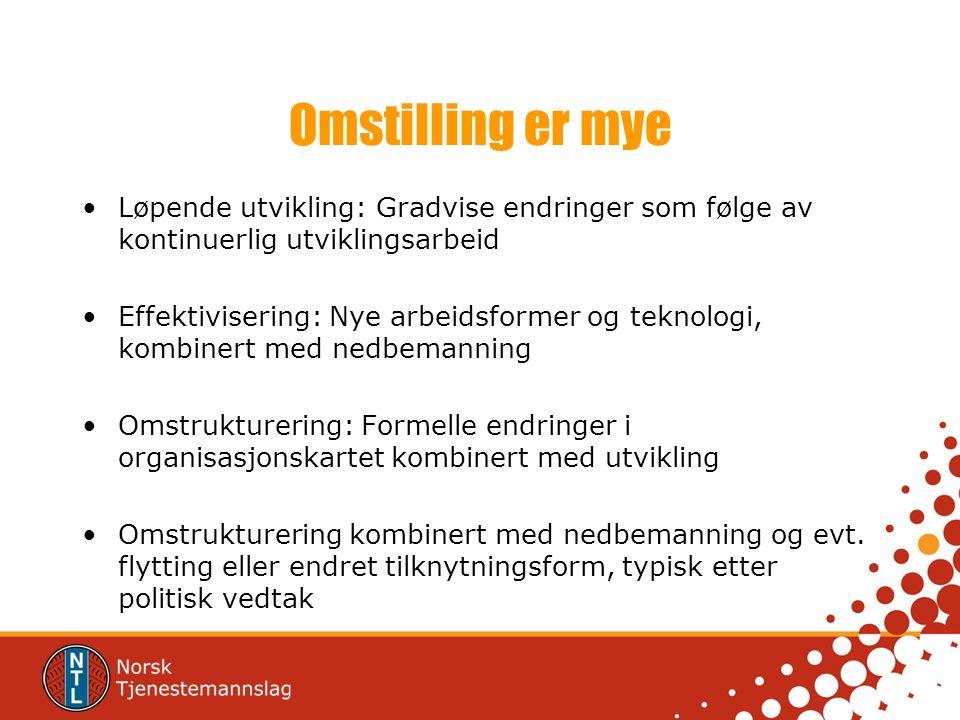 STATEN Kommune/priv at Utskilling Særlige problemstillinger: Reservasjonsrett.