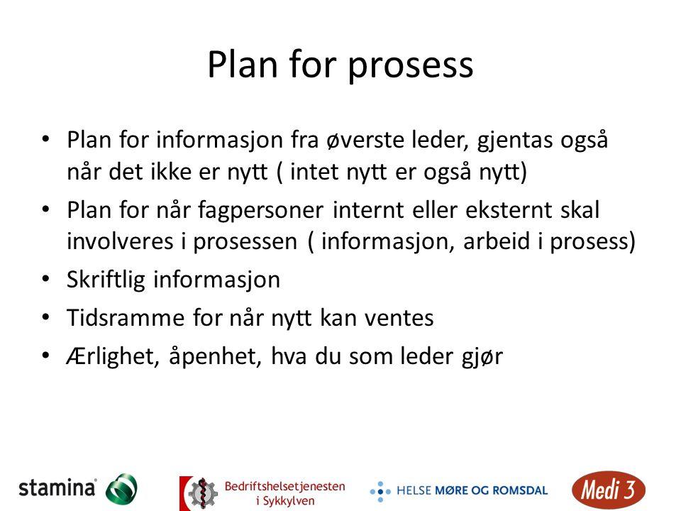 Plan for prosess Plan for informasjon fra øverste leder, gjentas også når det ikke er nytt ( intet nytt er også nytt) Plan for når fagpersoner internt