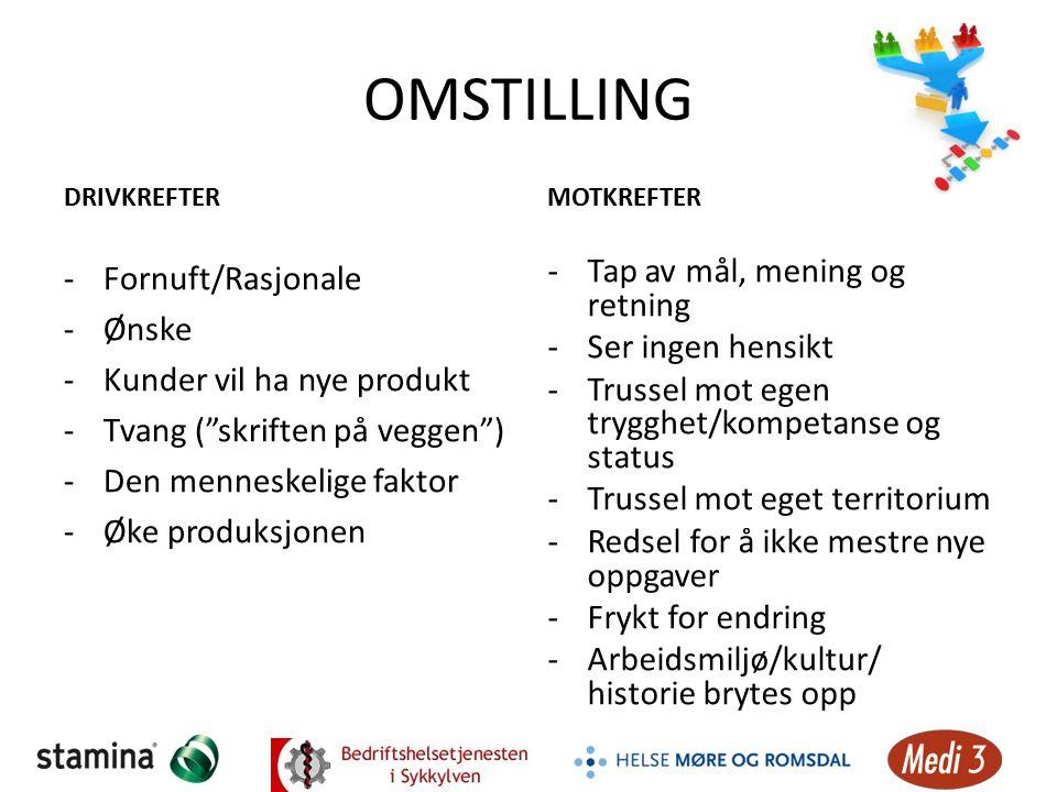 """OMSTILLING DRIVKREFTER -Fornuft/Rasjonale -Ønske -Kunder vil ha nye produkt -Tvang (""""skriften på veggen"""") -Den menneskelige faktor -Øke produksjonen M"""