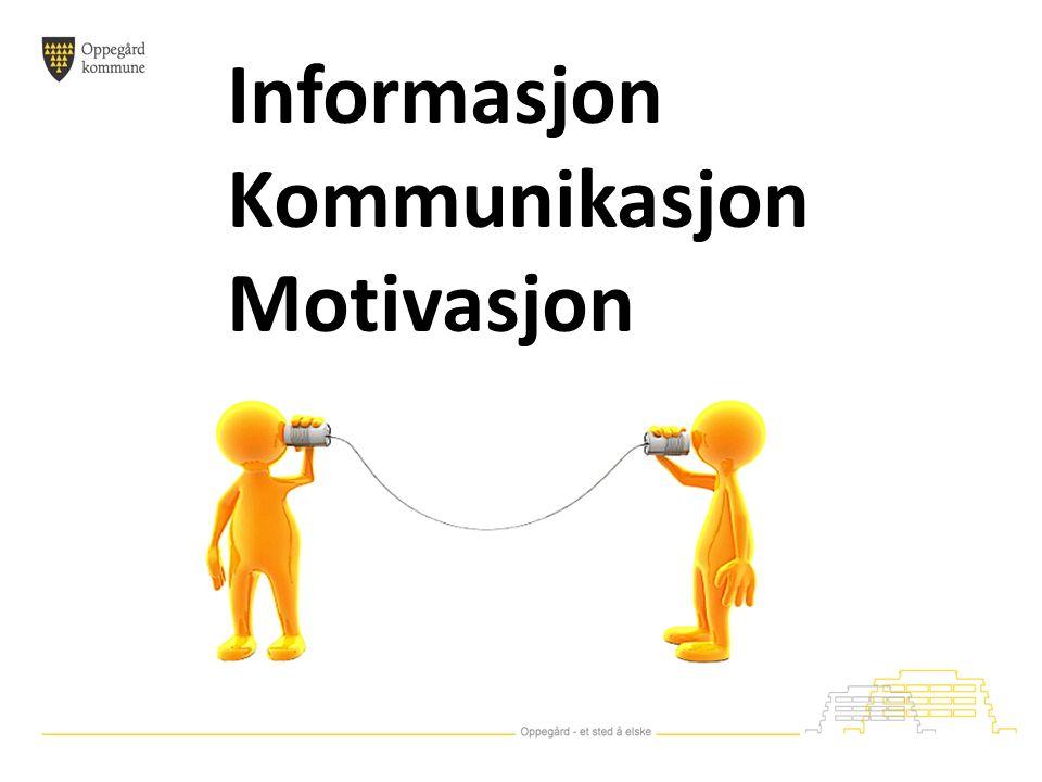 Informasjon Kommunikasjon Motivasjon
