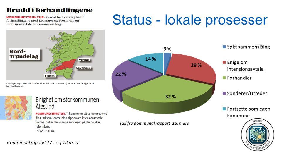 Status - lokale prosesser Kommunal rapport 17. og 18.mars