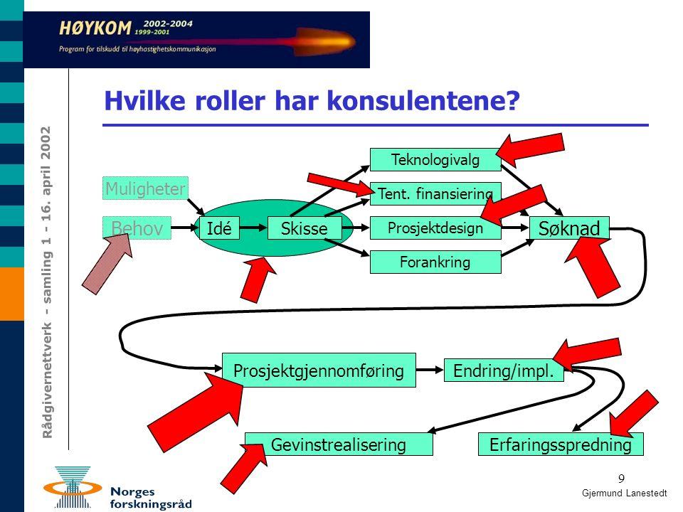 9 Hvilke roller har konsulentene.Gjermund Lanestedt Rådgivernettverk - samling 1 - 16.