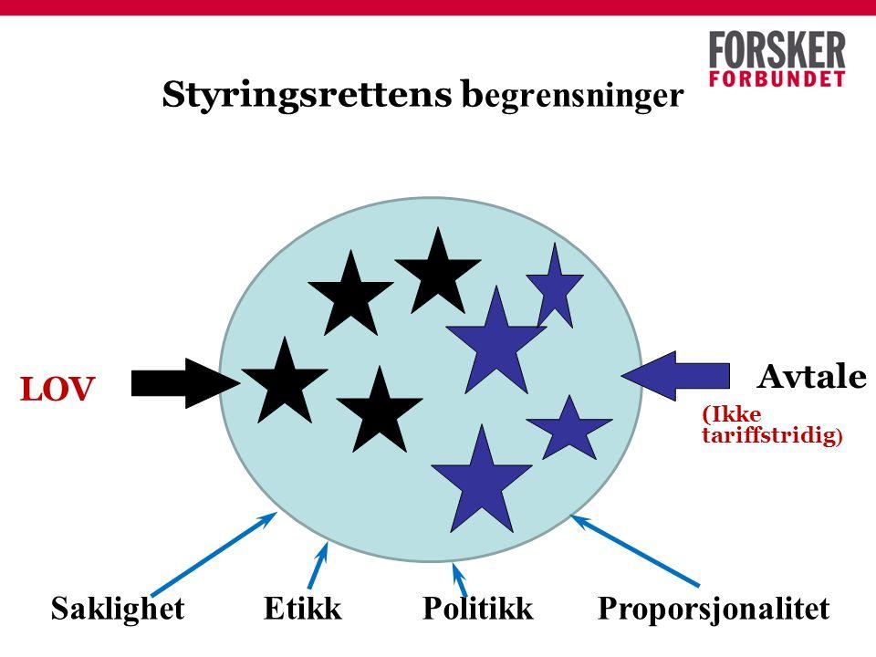 7 Styringsrettens b egrensninger Avtale LOV (Ikke tariffstridig ) Saklighet Etikk Politikk Proporsjonalitet