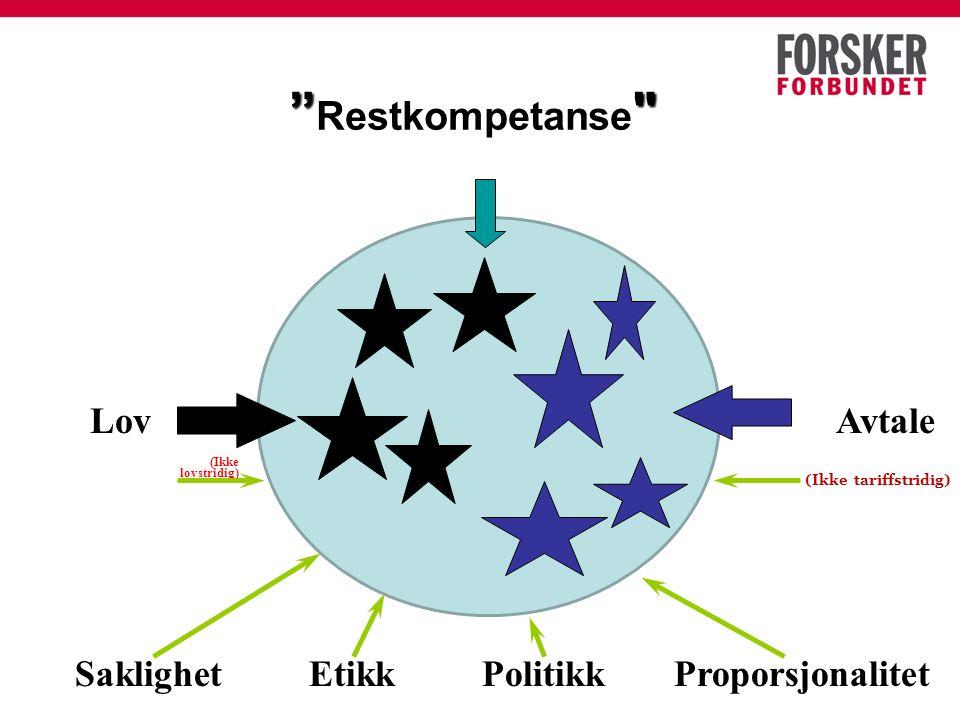 Restkompetanse Lov LovAvtale Saklighet Etikk Politikk Proporsjonalitet (Ikke lovstridig) (Ikke tariffstridig)