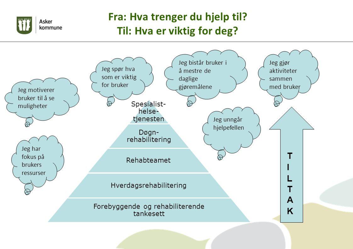 Fra: Hva trenger du hjelp til? Til: Hva er viktig for deg? Spesialist- helse- tjenesten Døgn- rehabilitering Rehabteamet Hverdagsrehabilitering Foreby