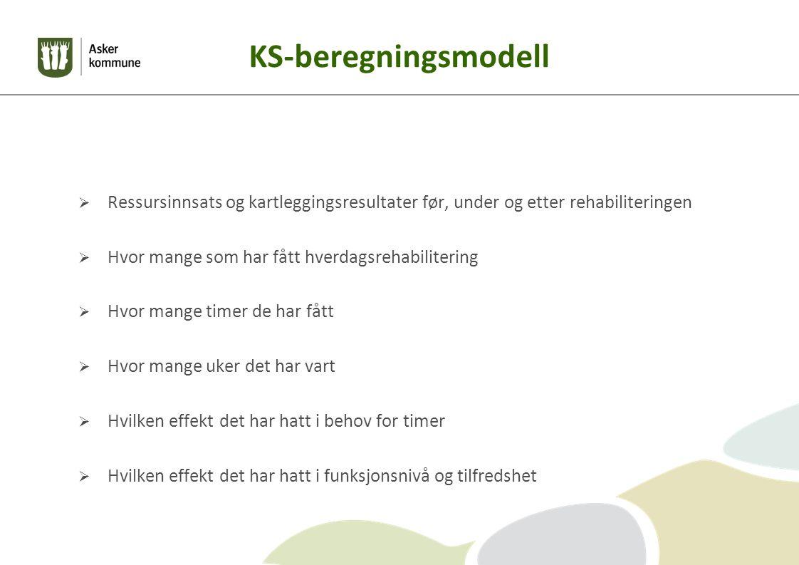 KS-beregningsmodell  Ressursinnsats og kartleggingsresultater før, under og etter rehabiliteringen  Hvor mange som har fått hverdagsrehabilitering 