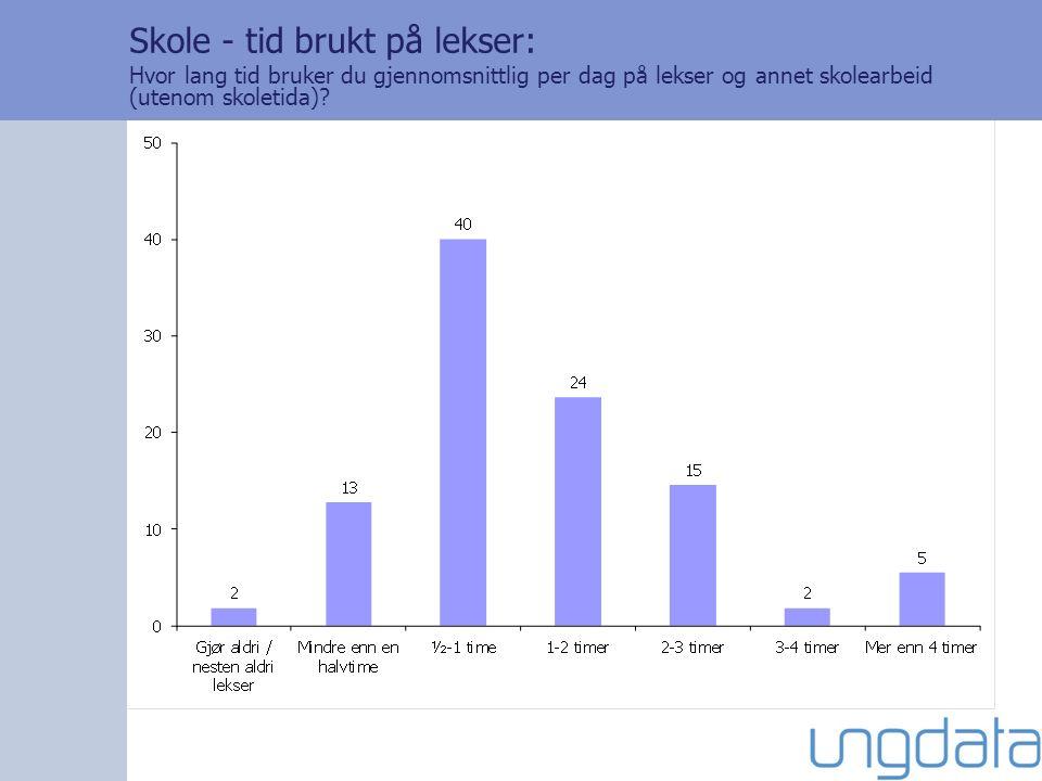 Skole - tid brukt på lekser: Hvor lang tid bruker du gjennomsnittlig per dag på lekser og annet skolearbeid (utenom skoletida)