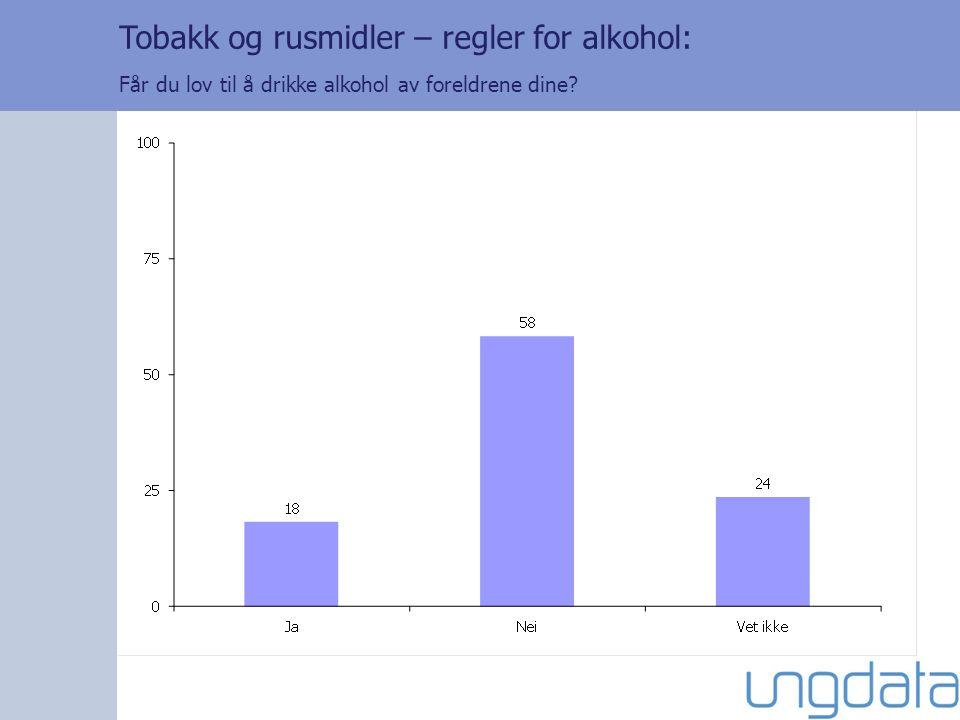 Tobakk og rusmidler – regler for alkohol: Får du lov til å drikke alkohol av foreldrene dine