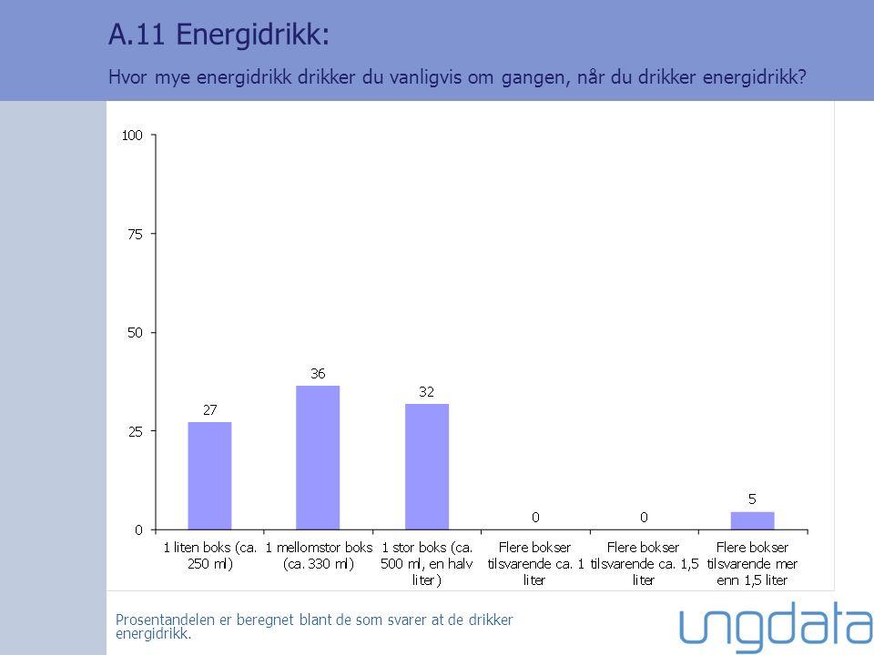 A.11 Energidrikk: Hvor mye energidrikk drikker du vanligvis om gangen, når du drikker energidrikk.