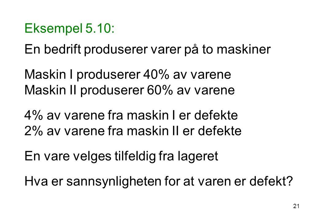 Eksempel 5.10: En bedrift produserer varer på to maskiner Maskin I produserer 40% av varene Maskin II produserer 60% av varene 4% av varene fra maskin