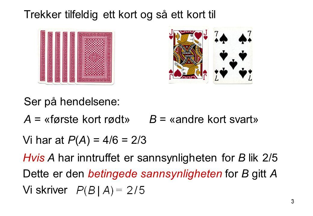 Ser på hendelsene: A = «første kort rødt» B = «andre kort svart» Trekker tilfeldig ett kort og så ett kort til Vi har at P(A) = 4/6 = 2/3 Hvis A har i