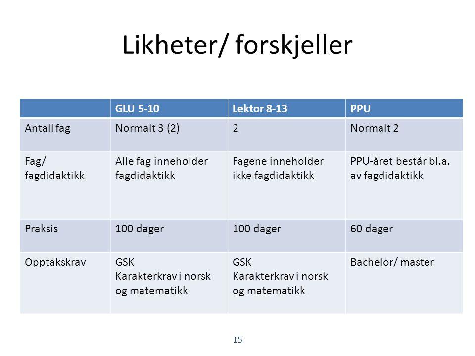 Likheter/ forskjeller 14