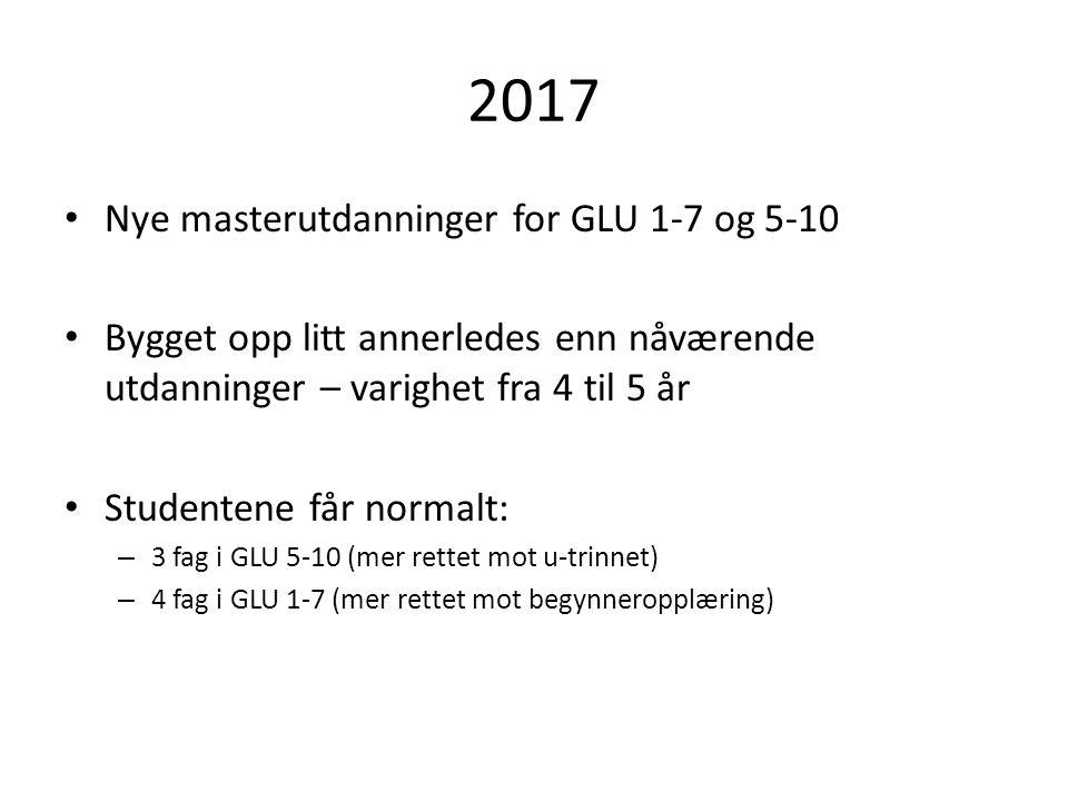 GRUNNSKOLELÆRERUTDANNING (GLU)