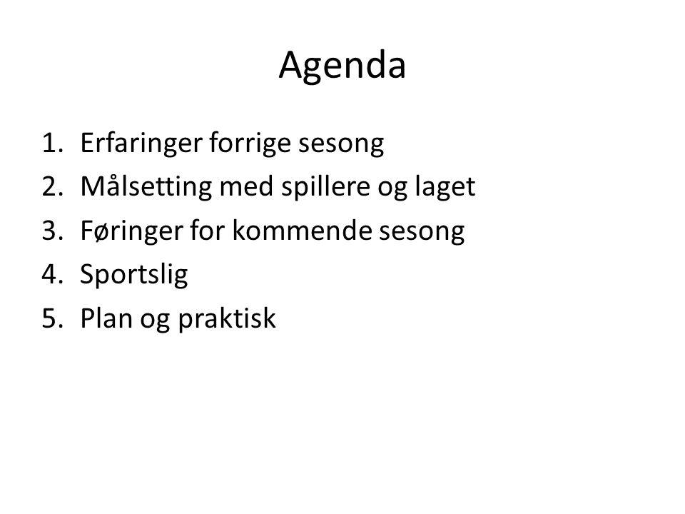 Agenda 1.Erfaringer forrige sesong 2.Målsetting med spillere og laget 3.Føringer for kommende sesong 4.Sportslig 5.Plan og praktisk