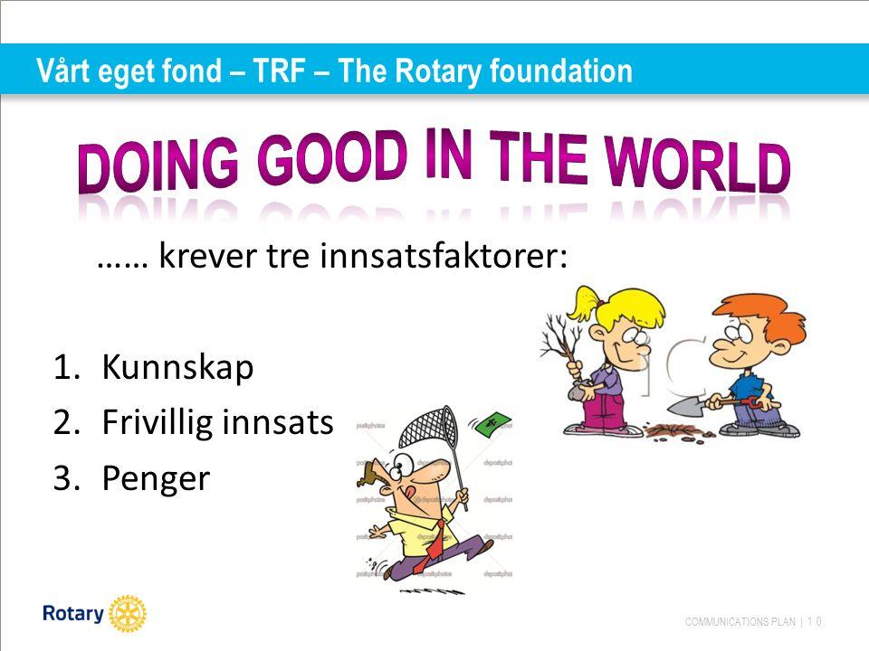 COMMUNICATIONS PLAN | 10 Vårt eget fond – TRF – The Rotary foundation …… krever tre innsatsfaktorer: 1.Kunnskap 2.Frivillig innsats 3.Penger