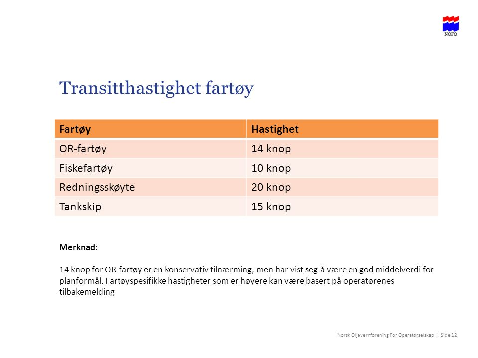 Norsk Oljevernforening For Operatørselskap | Side 12 Transitthastighet fartøy FartøyHastighet OR-fartøy14 knop Fiskefartøy10 knop Redningsskøyte20 kno