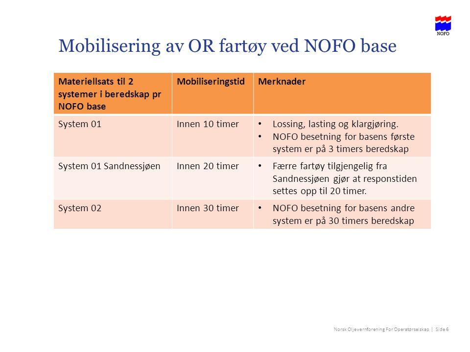Norsk Oljevernforening For Operatørselskap | Side 6 Mobilisering av OR fartøy ved NOFO base Materiellsats til 2 systemer i beredskap pr NOFO base Mobi