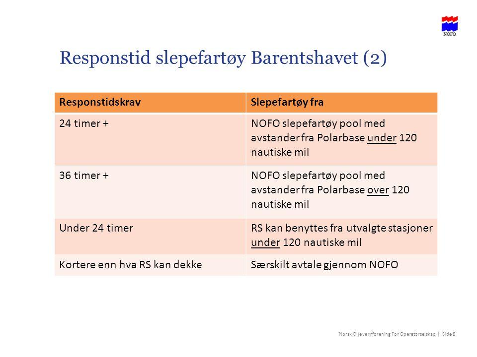 Norsk Oljevernforening For Operatørselskap | Side 8 Responstid slepefartøy Barentshavet (2) ResponstidskravSlepefartøy fra 24 timer +NOFO slepefartøy