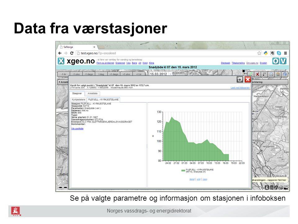 Norges vassdrags- og energidirektorat Data fra værstasjoner Se på valgte parametre og informasjon om stasjonen i infoboksen