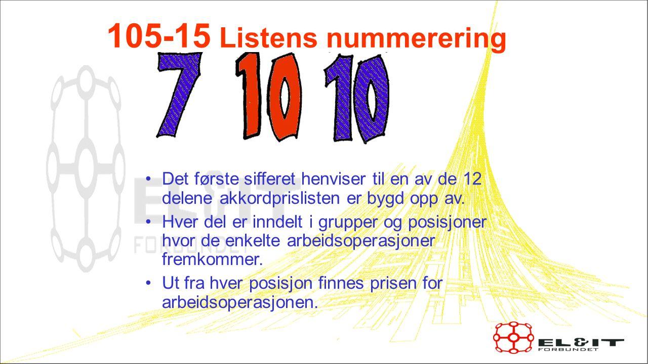 105-15 Listens nummerering Det første sifferet henviser til en av de 12 delene akkordprislisten er bygd opp av. Hver del er inndelt i grupper og posis