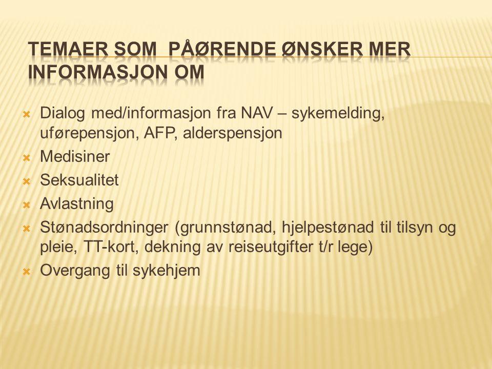  Dialog med/informasjon fra NAV – sykemelding, uførepensjon, AFP, alderspensjon  Medisiner  Seksualitet  Avlastning  Stønadsordninger (grunnstønad, hjelpestønad til tilsyn og pleie, TT-kort, dekning av reiseutgifter t/r lege)  Overgang til sykehjem