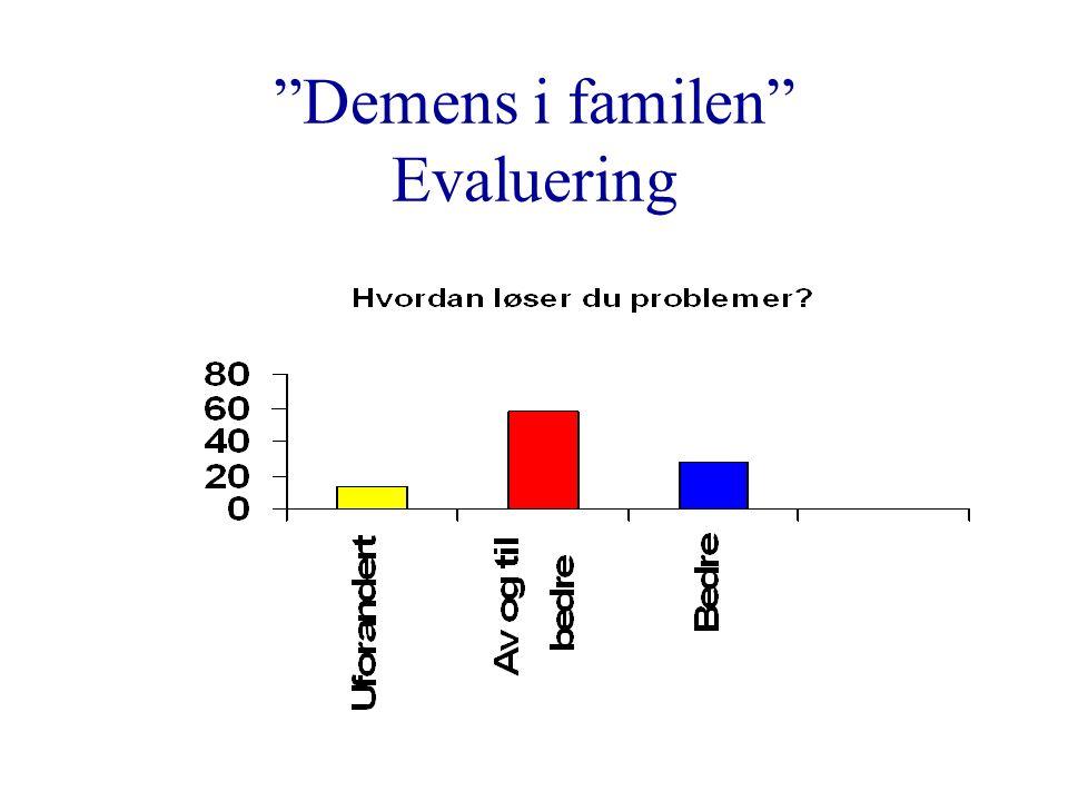 Demens i familen Evaluering