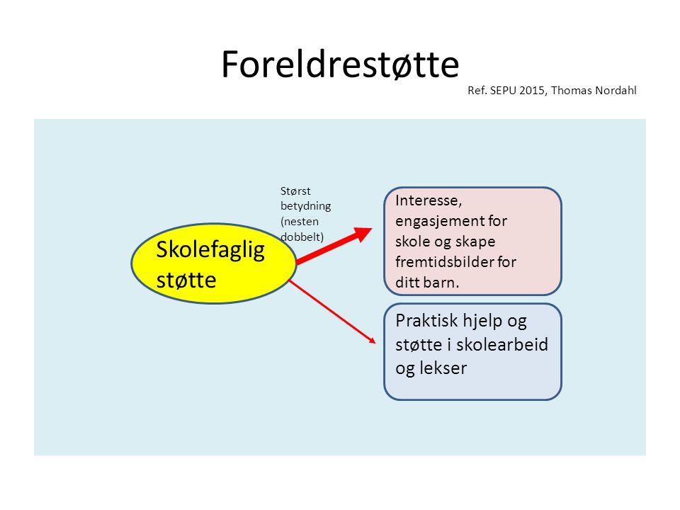 Foreldrestøtte Skolefaglig støtte Ref. SEPU 2015, Thomas Nordahl Interesse, engasjement for skole og skape fremtidsbilder for ditt barn. Praktisk hjel