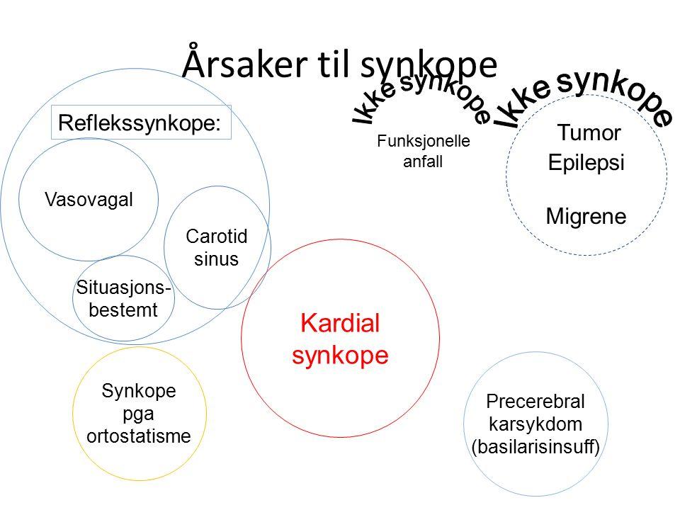 Årsaker til synkope Kardial synkope Synkope pga ortostatisme Precerebral karsykdom (basilarisinsuff) Reflekssynkope: Carotid sinus Vasovagal Situasjons- bestemt Funksjonelle anfall Tumor Epilepsi Migrene