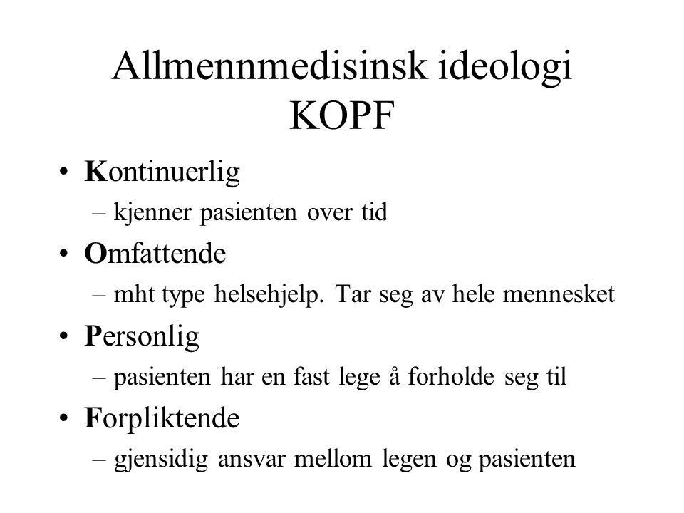 Allmennmedisinsk ideologi KOPF Kontinuerlig –kjenner pasienten over tid Omfattende –mht type helsehjelp.