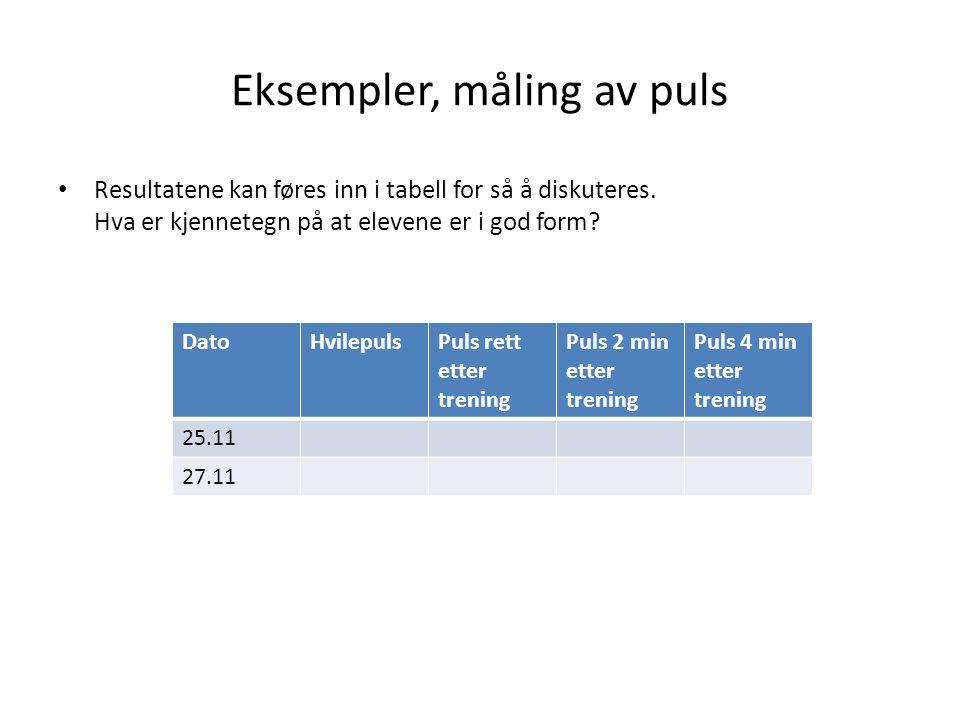Eksempler, måling av puls Resultatene kan føres inn i tabell for så å diskuteres. Hva er kjennetegn på at elevene er i god form? DatoHvilepulsPuls ret
