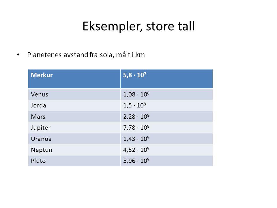 Eksempler, store tall Planetenes avstand fra sola, målt i km Merkur5,8 ∙ 10 7 Venus1,08 ∙ 10 8 Jorda1,5 ∙ 10 8 Mars2,28 ∙ 10 8 Jupiter7,78 ∙ 10 8 Uran