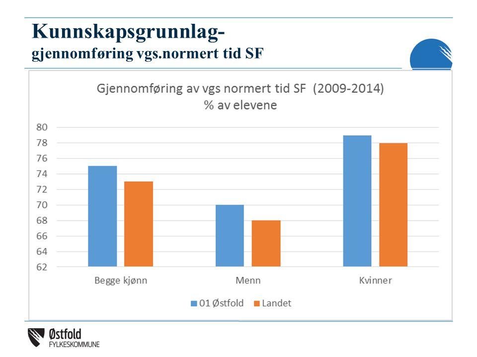 Kunnskapsgrunnlag- gjennomføring vgs.normert tid SF