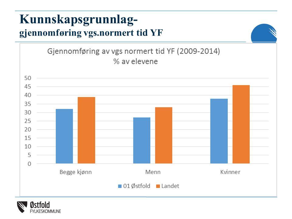 Kunnskapsgrunnlag- gjennomføring vgs.normert tid YF