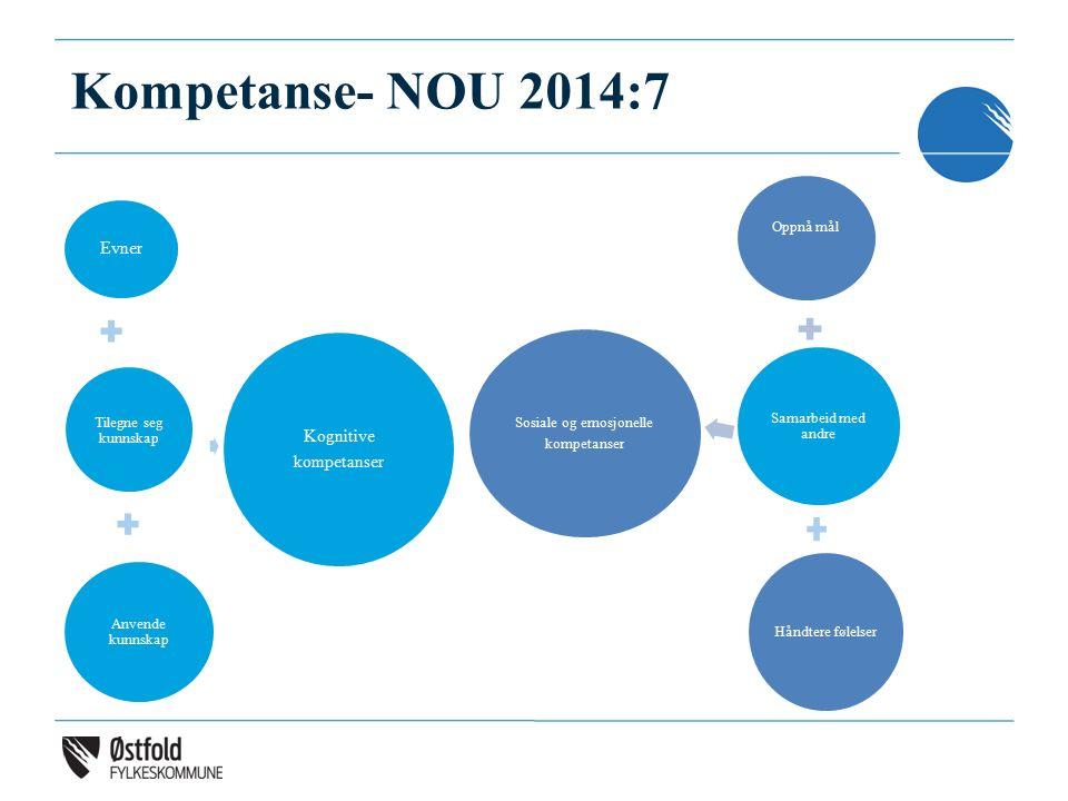 Kompetanse- NOU 2014:7 Evner Tilegne seg kunnskap Anvende kunnskap Kognitive kompetanser Oppnå mål Samarbeid med andre Håndtere følelser Sosiale og emosjonelle kompetanser