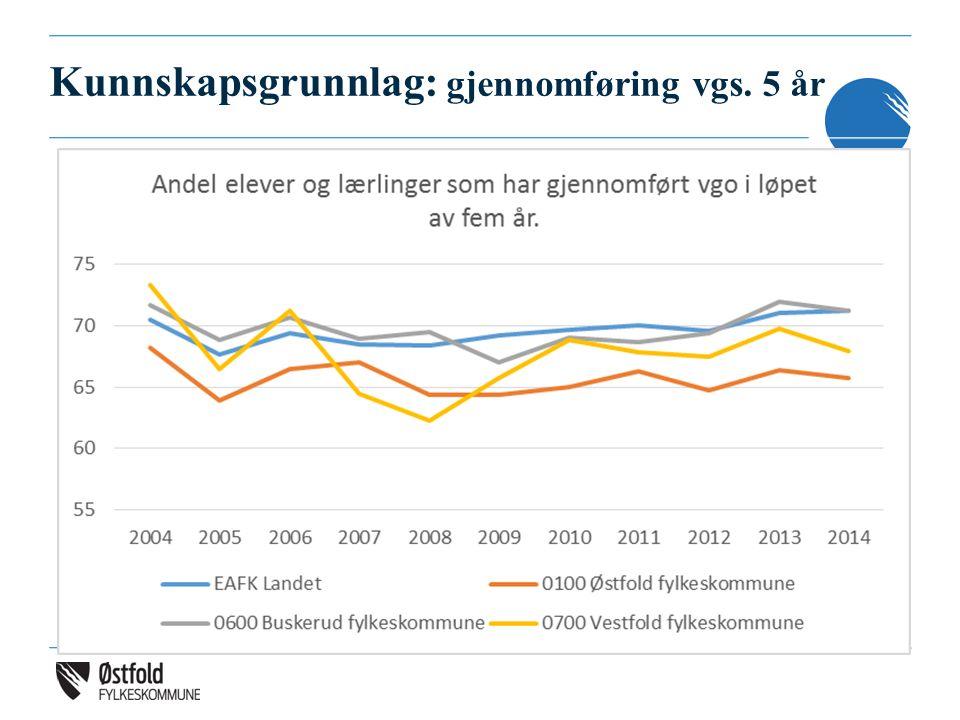 Kunnskapsgrunnlag: gjennomføring vgs. 5 år