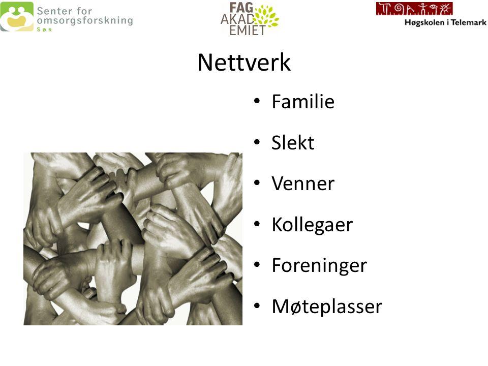 Nettverk Familie Slekt Venner Kollegaer Foreninger Møteplasser