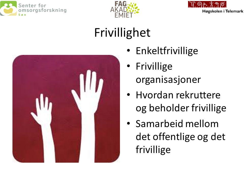 Frivillighet Enkeltfrivillige Frivillige organisasjoner Hvordan rekruttere og beholder frivillige Samarbeid mellom det offentlige og det frivillige