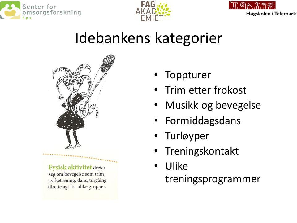 Idebankens kategorier Toppturer Trim etter frokost Musikk og bevegelse Formiddagsdans Turløyper Treningskontakt Ulike treningsprogrammer