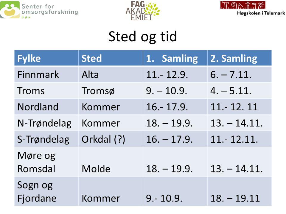 Sted og tid FylkeSted1.Samling2. Samling FinnmarkAlta11.- 12.9.6.