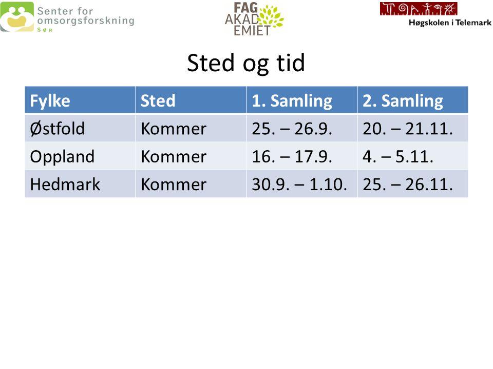 Sted og tid FylkeSted1. Samling2. Samling ØstfoldKommer25.