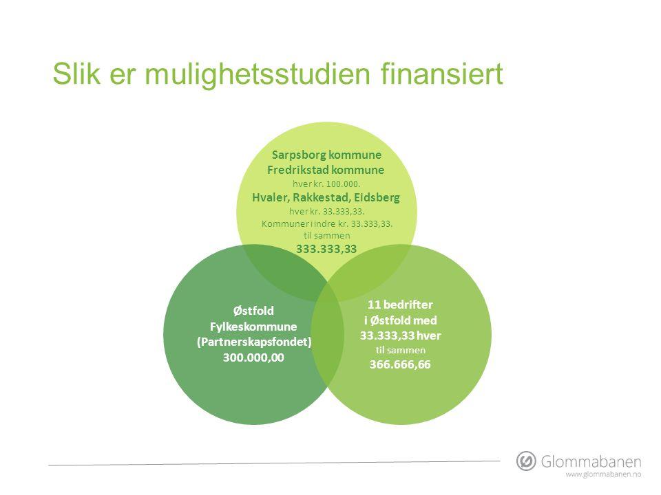 Slik er mulighetsstudien finansiert Sarpsborg kommune Fredrikstad kommune hver kr. 100.000. Hvaler, Rakkestad, Eidsberg hver kr. 33.333,33. Kommuner i