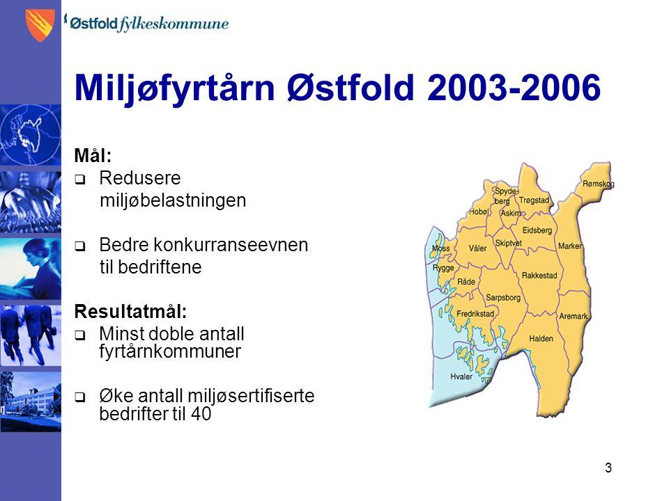 3 Miljøfyrtårn Østfold 2003-2006 Mål:  Redusere miljøbelastningen  Bedre konkurranseevnen til bedriftene Resultatmål:  Minst doble antall fyrtårnkommuner  Øke antall miljøsertifiserte bedrifter til 40