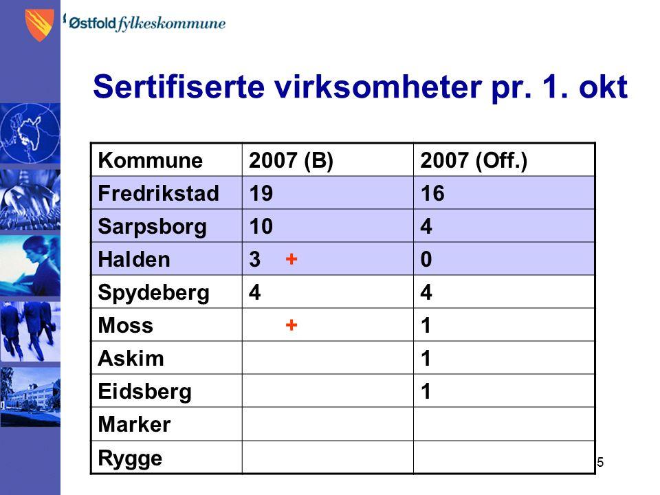 5 Sertifiserte virksomheter pr. 1.