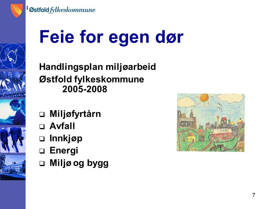 7 Feie for egen dør Handlingsplan miljøarbeid Østfold fylkeskommune 2005-2008  Miljøfyrtårn  Avfall  Innkjøp  Energi  Miljø og bygg
