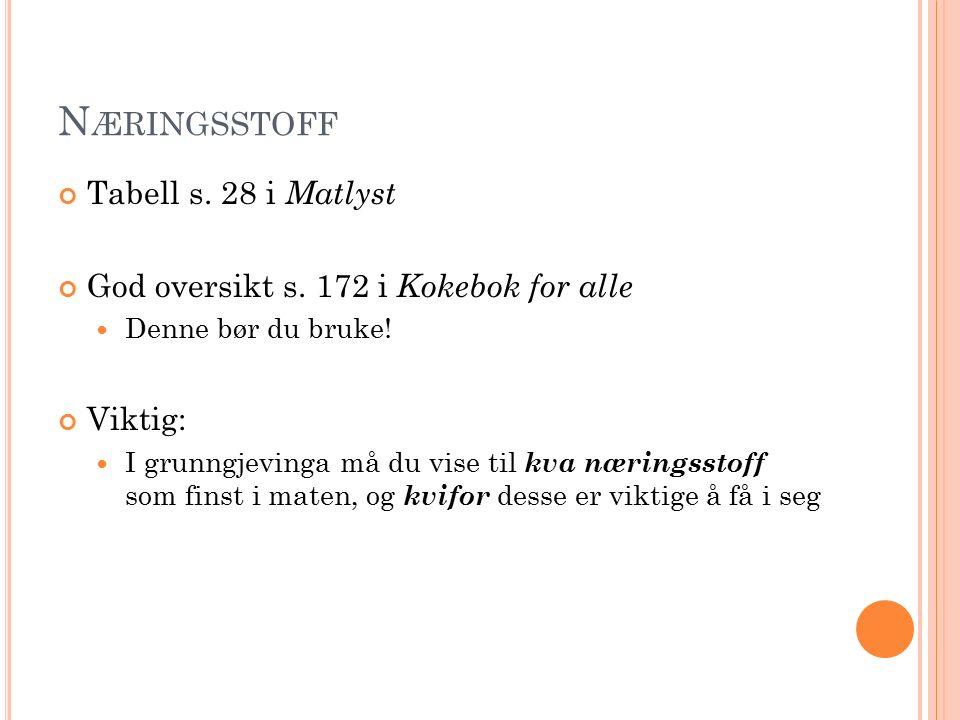 N ÆRINGSSTOFF Tabell s. 28 i Matlyst God oversikt s.