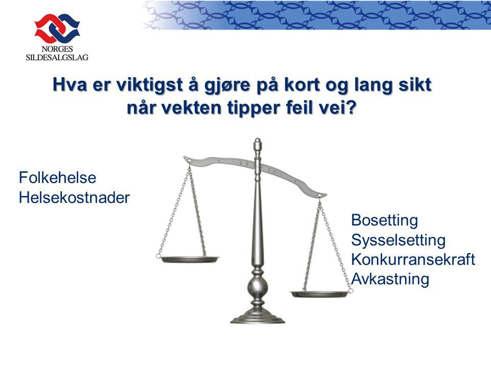 Hva er viktigst å gjøre på kort og lang sikt når vekten tipper feil vei? Bosetting Sysselsetting Konkurransekraft Avkastning Folkehelse Helsekostnader