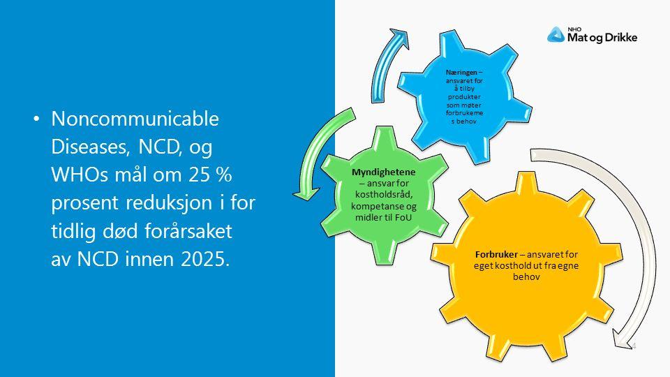 4 Noncommunicable Diseases, NCD, og WHOs mål om 25 % prosent reduksjon i for tidlig død forårsaket av NCD innen 2025.