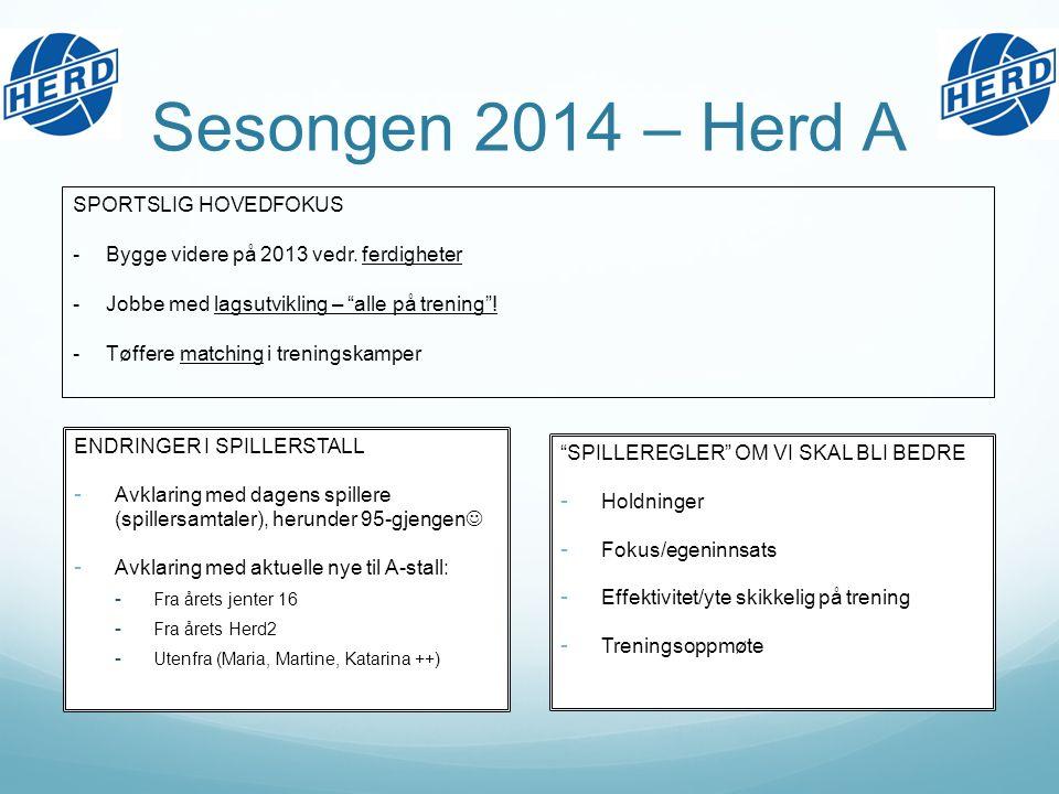 Sesongen 2014 – Herd A SPORTSLIG HOVEDFOKUS -Bygge videre på 2013 vedr.