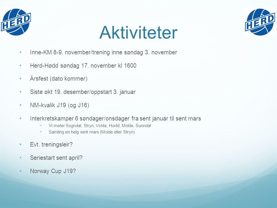 Aktiviteter Inne-KM 8-9. november/trening inne søndag 3.
