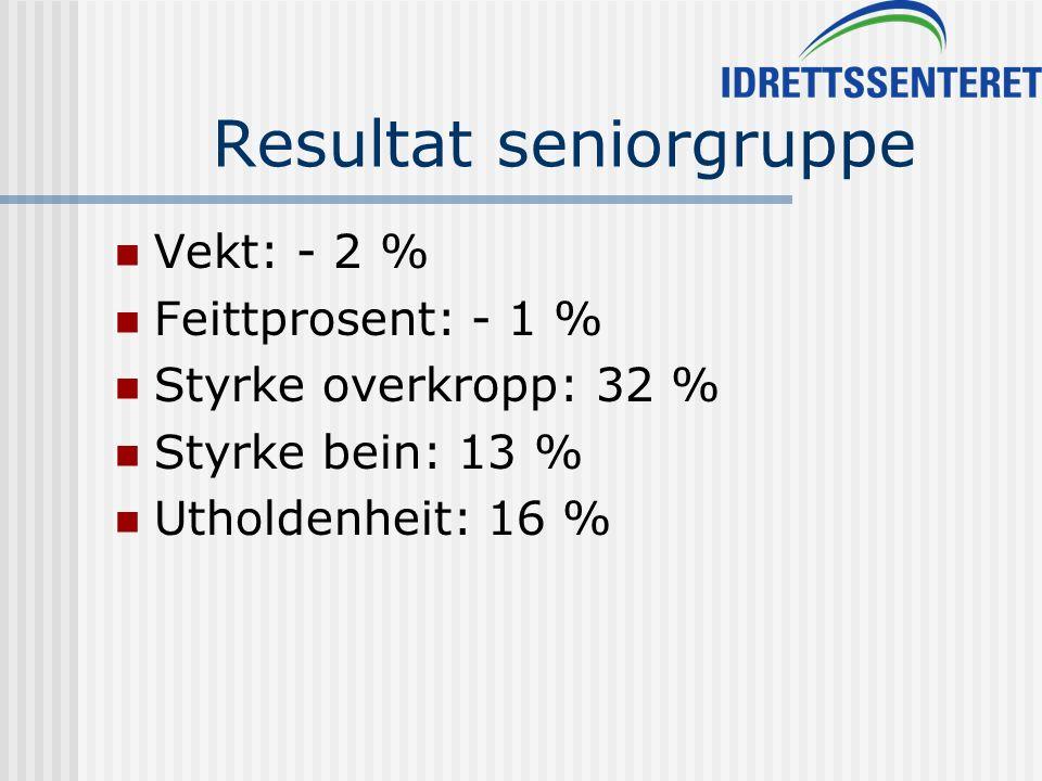 Resultat seniorgruppe Vekt: - 2 % Feittprosent: - 1 % Styrke overkropp: 32 % Styrke bein: 13 % Utholdenheit: 16 %